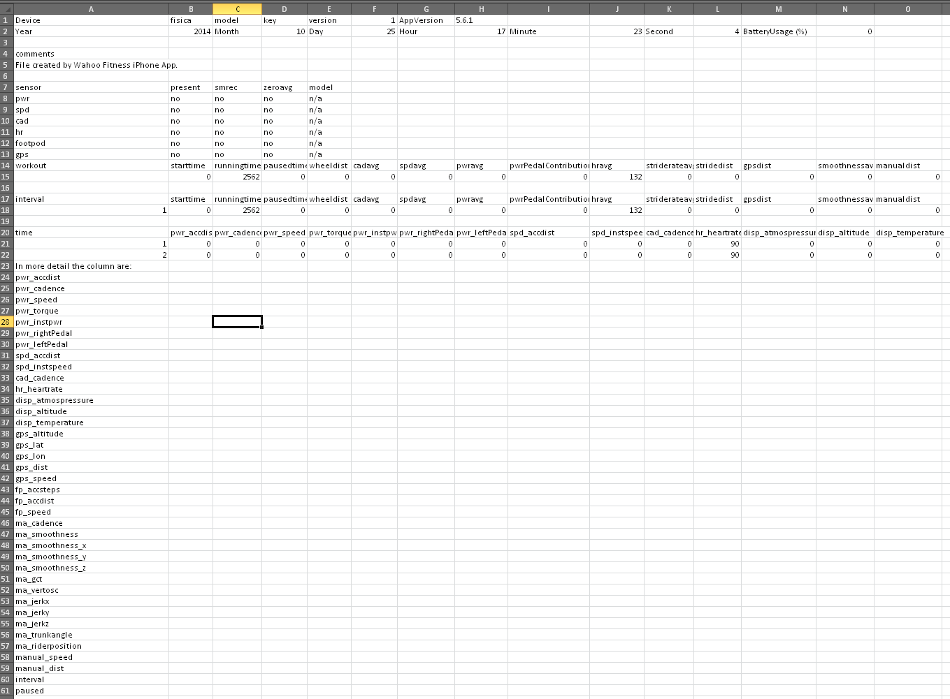Fit files and new data measures
