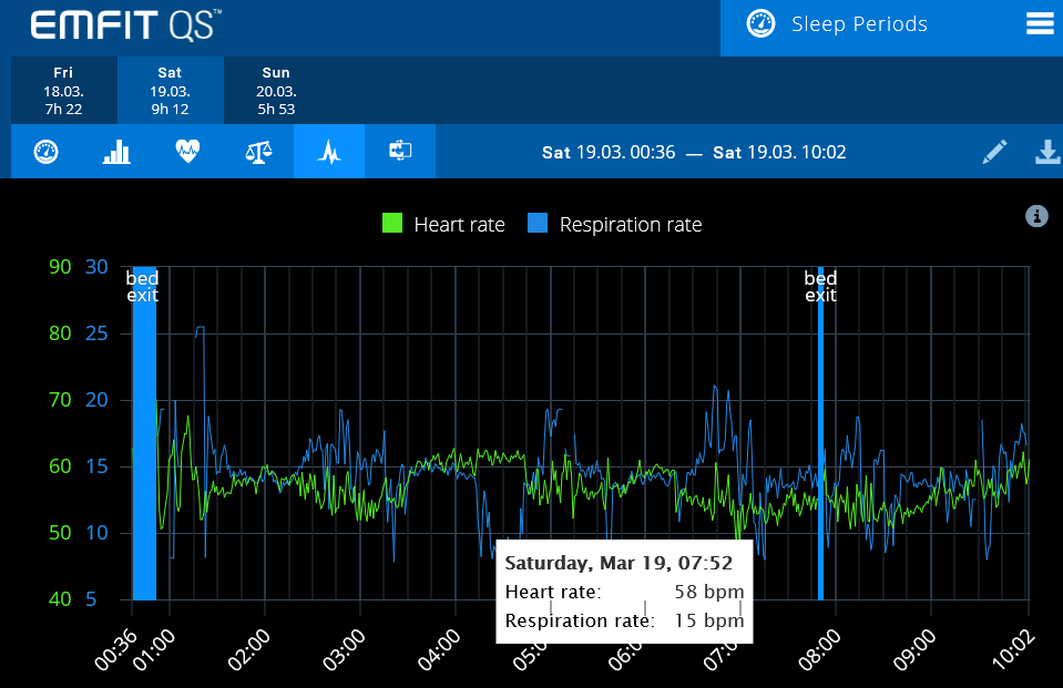 Heart-Rate-Respiration-night